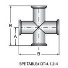 Equal Cross, Clamp Ends